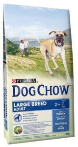 Purina Dog Chow Adult Large Breed Turkey