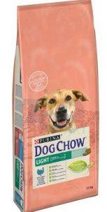 Purina Dog Chow Adult Light Turkey