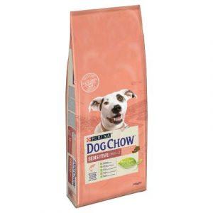 Purina Dog Chow Adult Sensitive Salmon łosoś