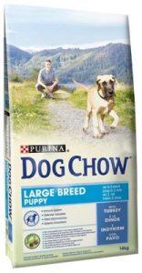 Purina Dog Chow Puppy Large Breed Turkey